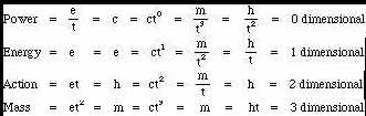 (same as above, equations 12.1 to 12.4)